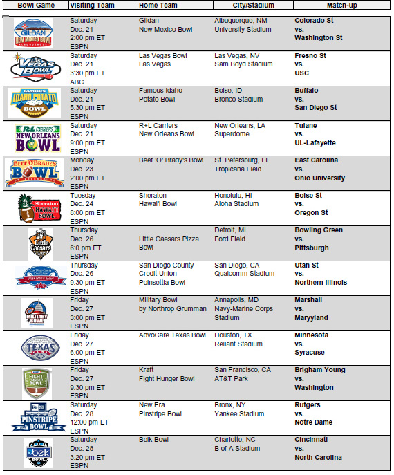 ncaa bowl game schedule espn ncaa schedule